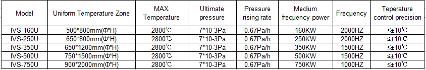 ultra-high-temperature-vacuum-induction-sintering-furnace