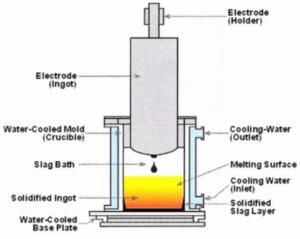vacuum furnace technical drawings