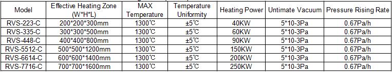 Continuous vacuum sintering furnace