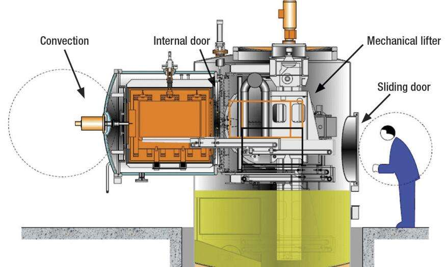 Accelerating quenching vacuum furnace