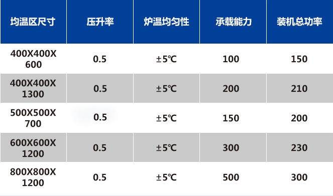 High temperature sintering furnace - hot concept