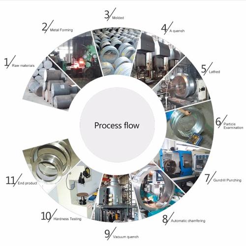 Pellet Ring Die vacuum heat treatment furnace