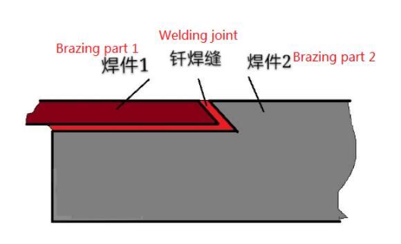 Nickel-based brazing