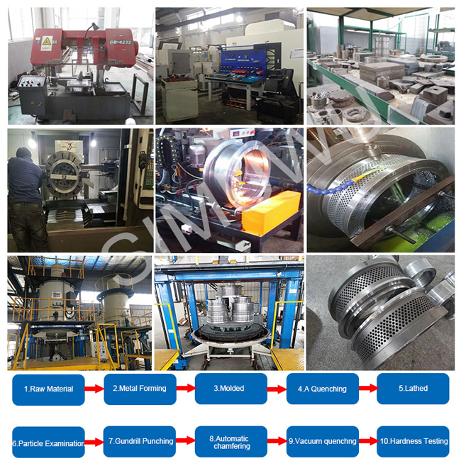 stainless steel ring die heat treatment furnace